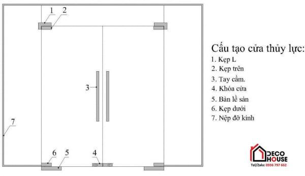 Cấu tạo cửa kính thủy lực bản lề sàn