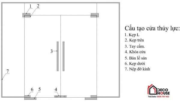Bản vẽ cửa kính cường lực cửa mở 2 cánh